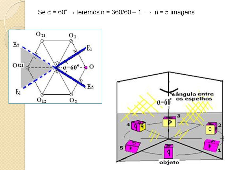 Se α = 60º → teremos n = 360/60 – 1 → n = 5 imagens