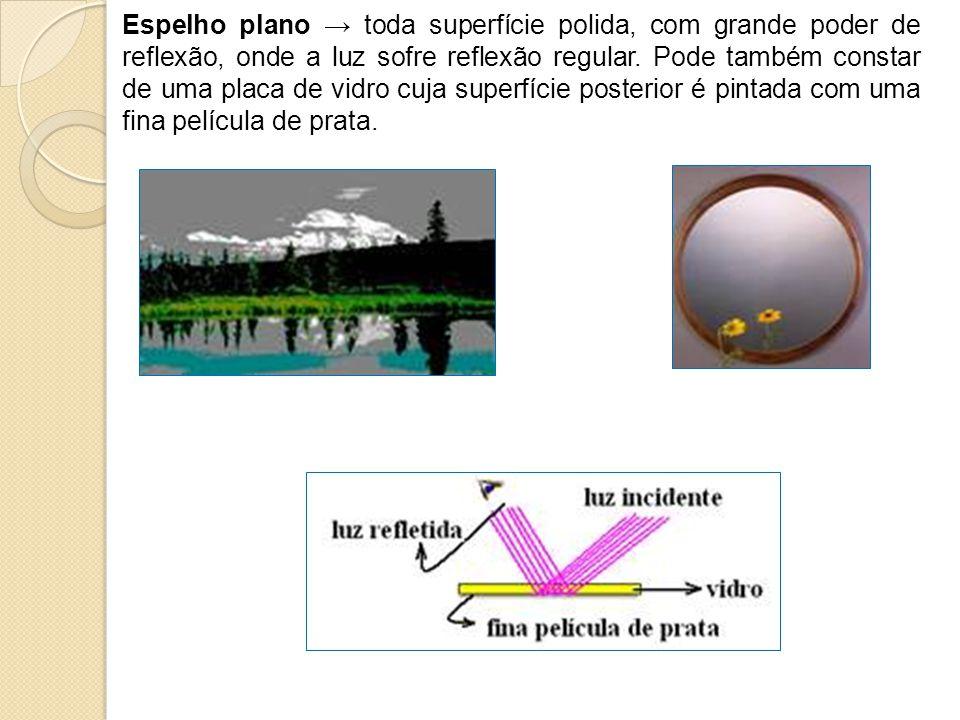 Espelho plano → toda superfície polida, com grande poder de reflexão, onde a luz sofre reflexão regular.