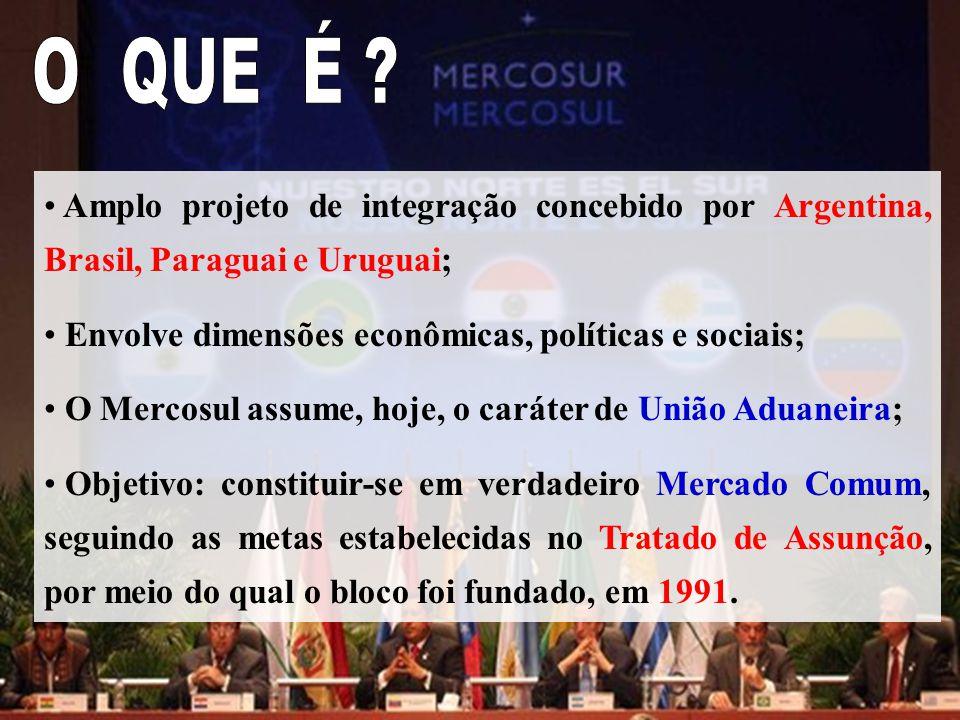 O QUE É Amplo projeto de integração concebido por Argentina, Brasil, Paraguai e Uruguai; Envolve dimensões econômicas, políticas e sociais;