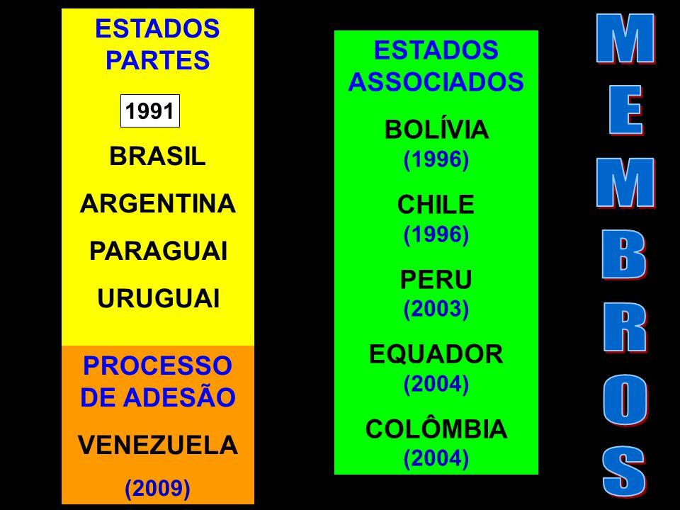 M E B R O S ESTADOS PARTES ESTADOS ASSOCIADOS BRASIL BOLÍVIA (1996)