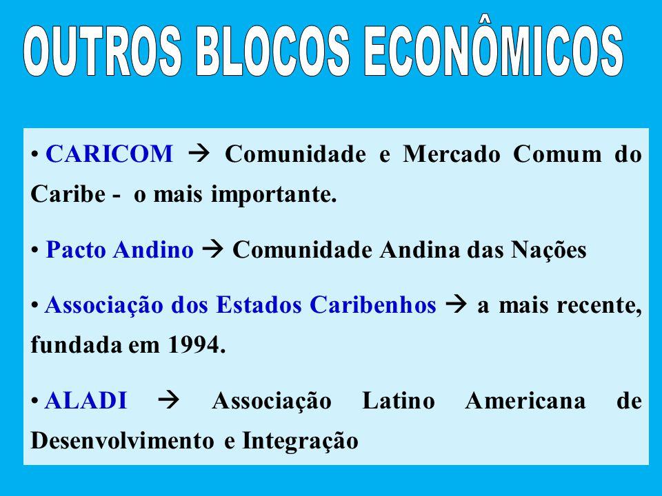 OUTROS BLOCOS ECONÔMICOS
