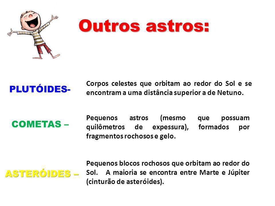 Outros astros: PLUTÓIDES- COMETAS – ASTERÓIDES –