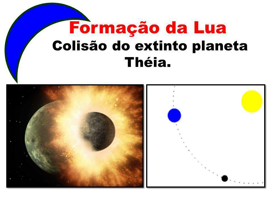 Colisão do extinto planeta Théia.