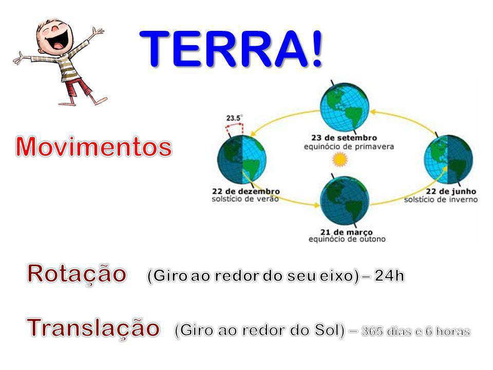 TERRA! Movimentos Rotação Translação (Giro ao redor do seu eixo) – 24h