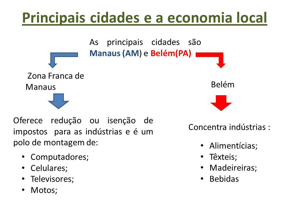 Principais cidades e a economia local