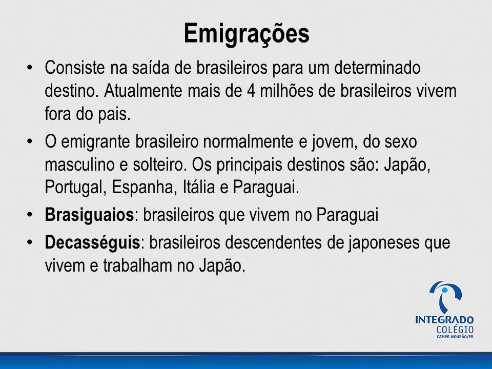 Emigrações Consiste na saída de brasileiros para um determinado destino. Atualmente mais de 4 milhões de brasileiros vivem fora do pais.