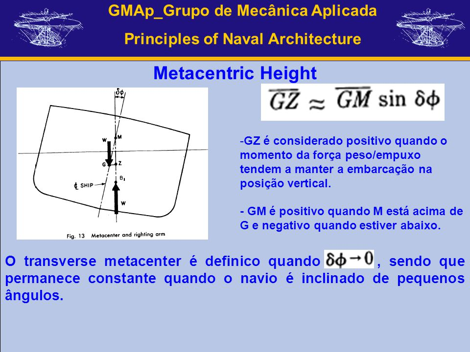 Metacentric Height