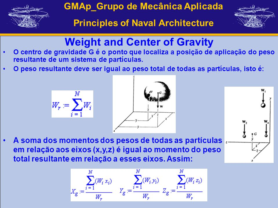 Weight and Center of Gravity