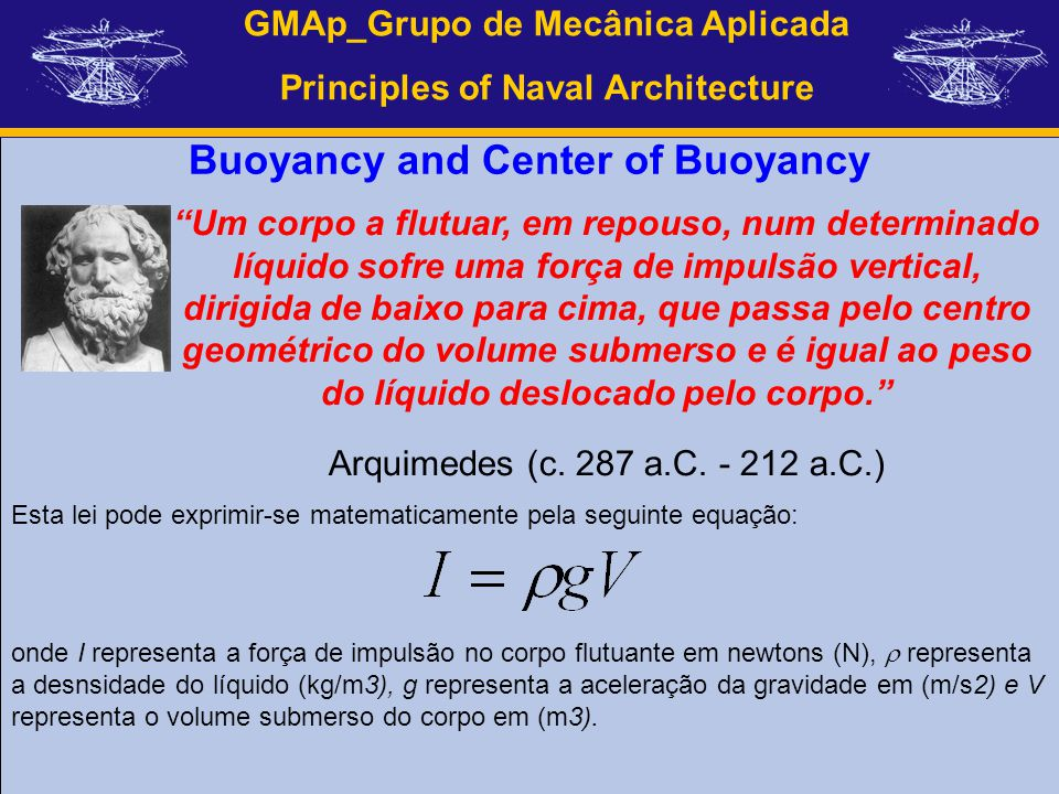 Buoyancy and Center of Buoyancy