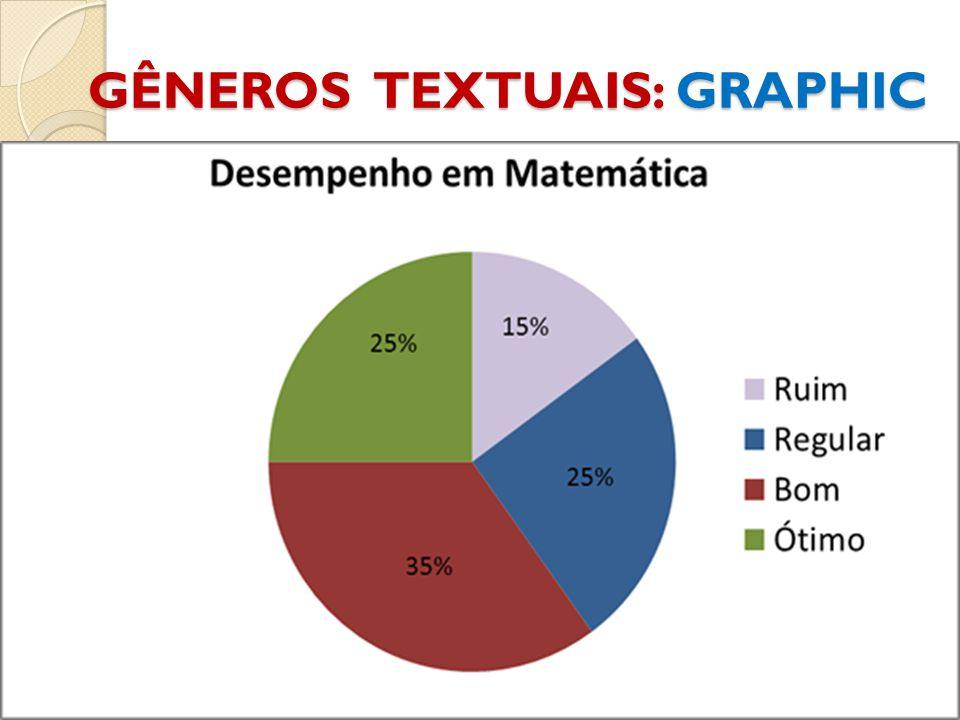 GÊNEROS TEXTUAIS: GRAPHIC