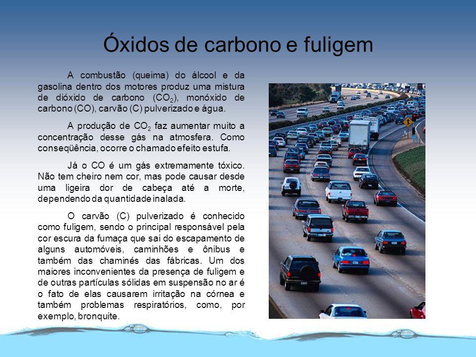 Óxidos de carbono e fuligem