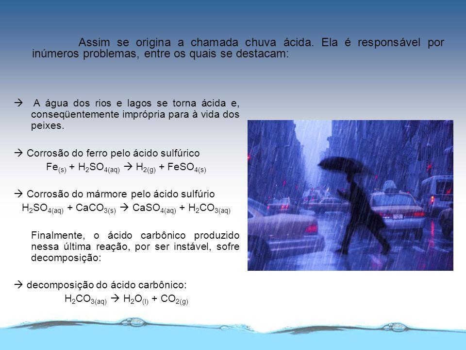 Assim se origina a chamada chuva ácida