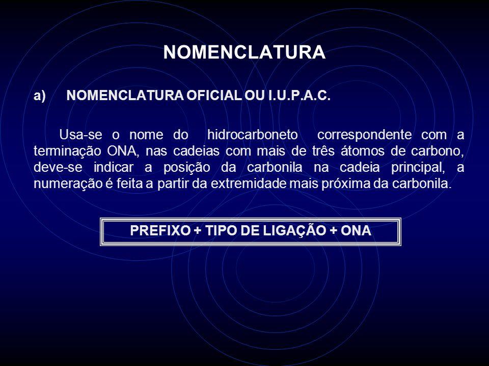 PREFIXO + TIPO DE LIGAÇÃO + ONA