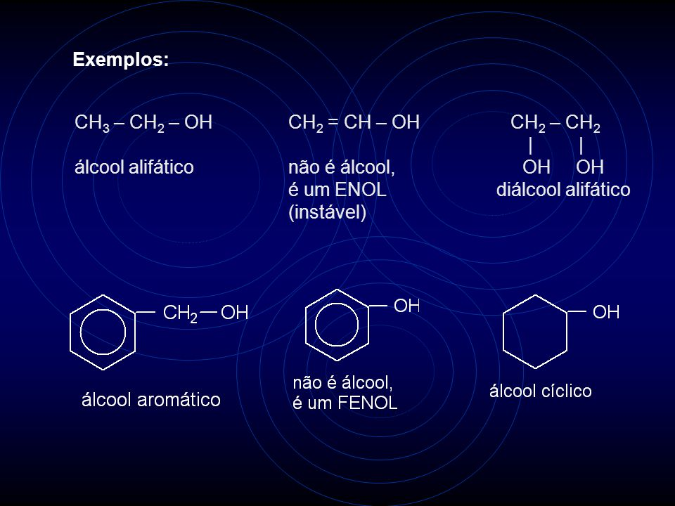 Exemplos: CH3 – CH2 – OH álcool alifático CH2 = CH – OH não é álcool,
