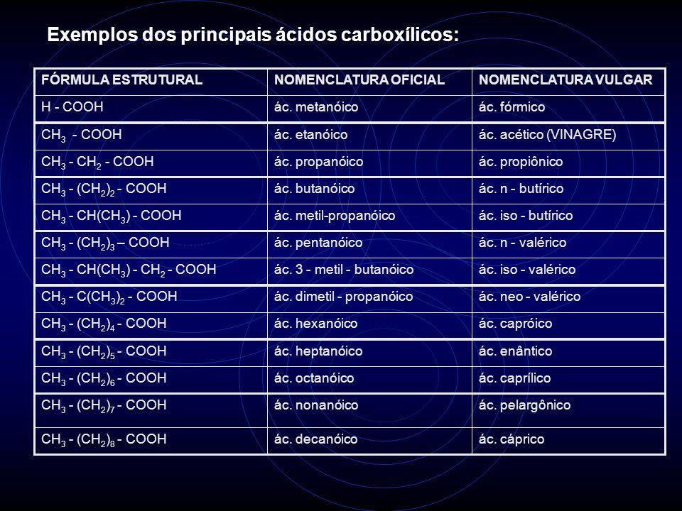 Exemplos dos principais ácidos carboxílicos: