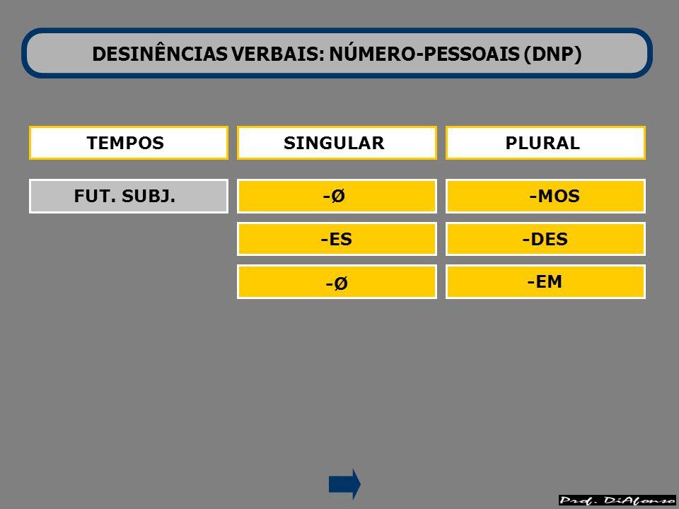 DESINÊNCIAS VERBAIS: NÚMERO-PESSOAIS (DNP)