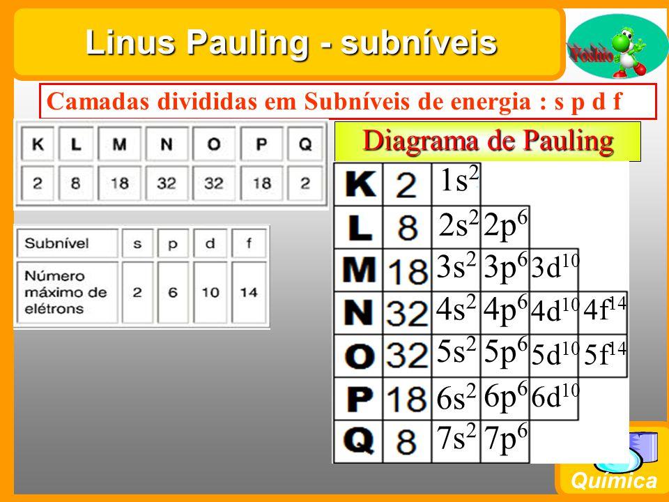 Linus Pauling - subníveis