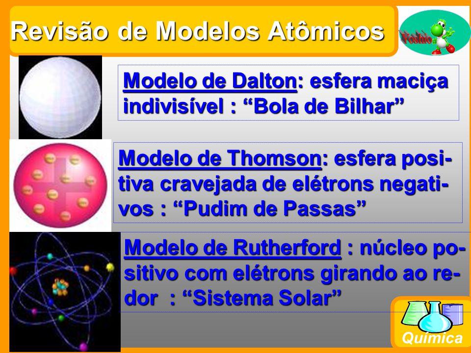 Revisão de Modelos Atômicos