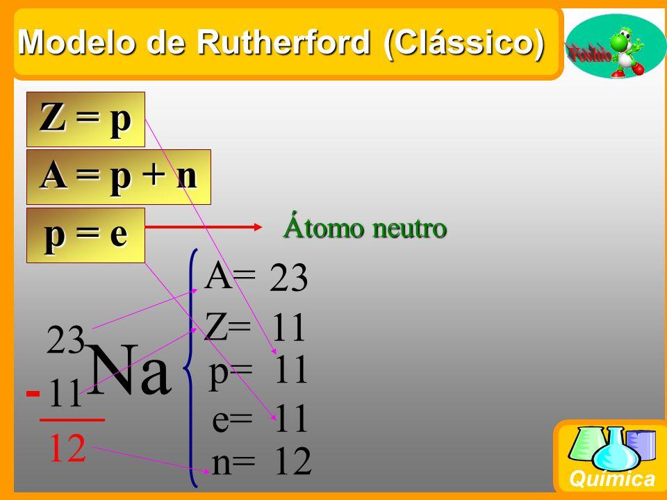 Na Z = p A = p + n p = e A= 23 Z= 11 23 p= 11 11 e= 11 12 n= 12