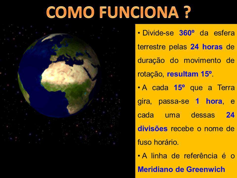 COMO FUNCIONA Divide-se 360º da esfera terrestre pelas 24 horas de duração do movimento de rotação, resultam 15º.