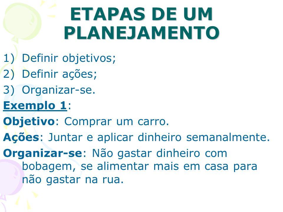 ETAPAS DE UM PLANEJAMENTO