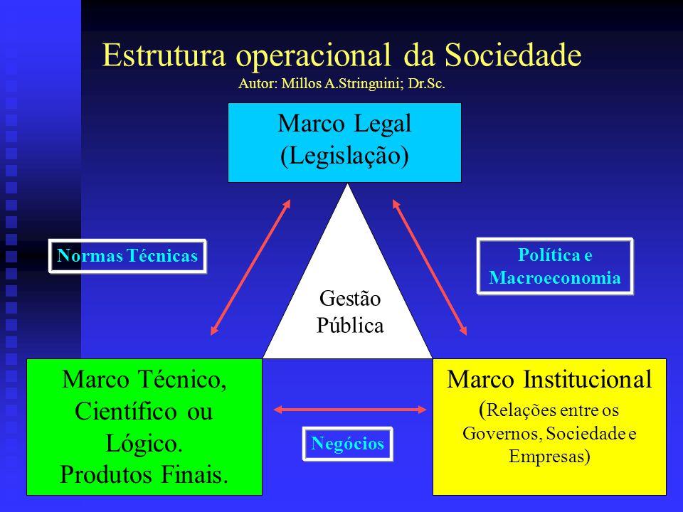 Política e Macroeconomia