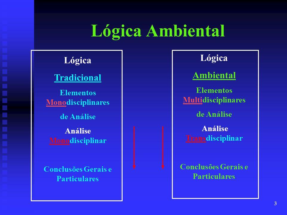 Lógica Ambiental Lógica Lógica Ambiental Tradicional