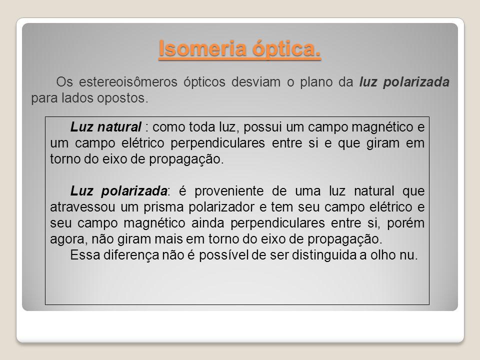 Isomeria óptica. Os estereoisômeros ópticos desviam o plano da luz polarizada para lados opostos.