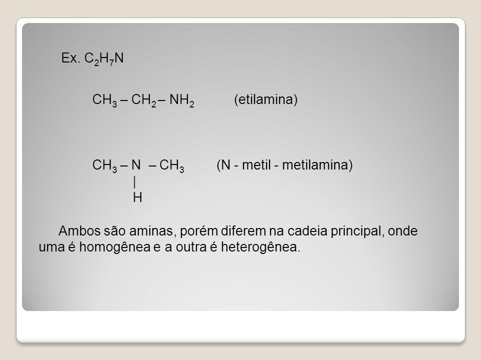 Ex. C2H7N CH3 – CH2 – NH2 (etilamina) CH3 – N – CH3 (N - metil - metilamina) | H