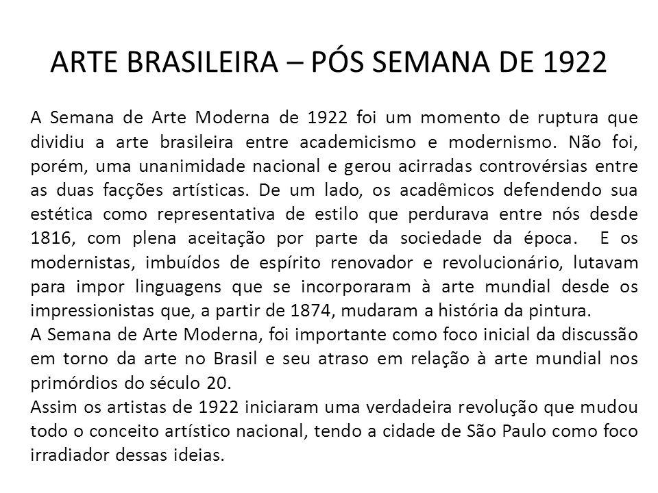ARTE BRASILEIRA – PÓS SEMANA DE 1922