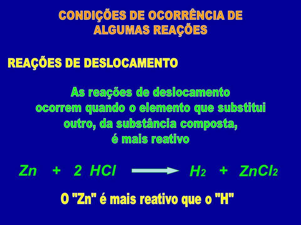 Zn + 2 HCl H2 + Zn Cl2 CONDIÇÕES DE OCORRÊNCIA DE ALGUMAS REAÇÕES