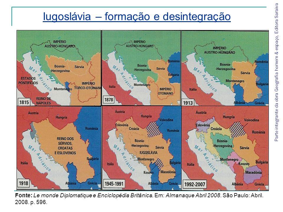 Iugoslávia – formação e desintegração