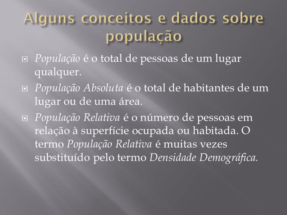 Alguns conceitos e dados sobre população