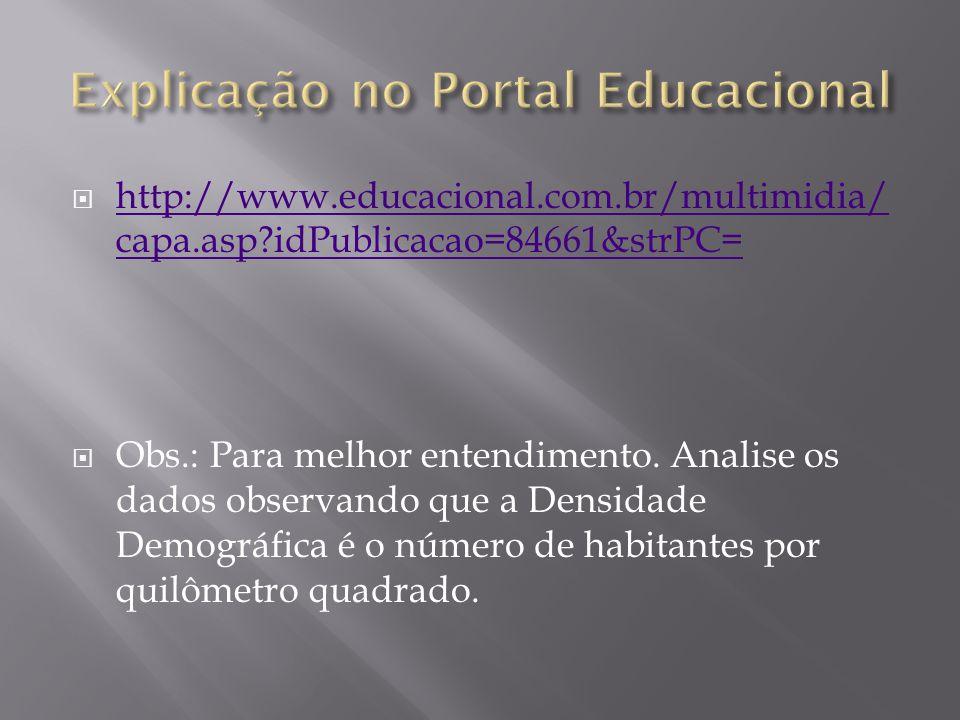 Explicação no Portal Educacional