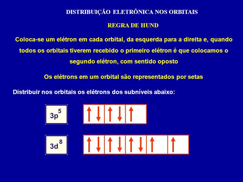 DISTRIBUIÇÃO ELETRÔNICA NOS ORBITAIS