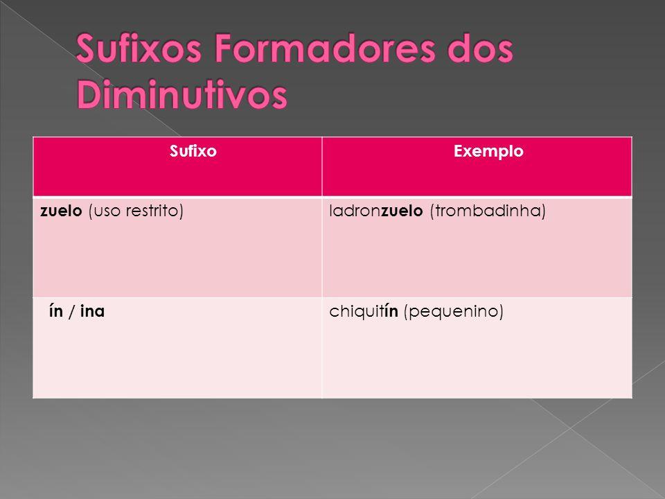 Sufixos Formadores dos Diminutivos