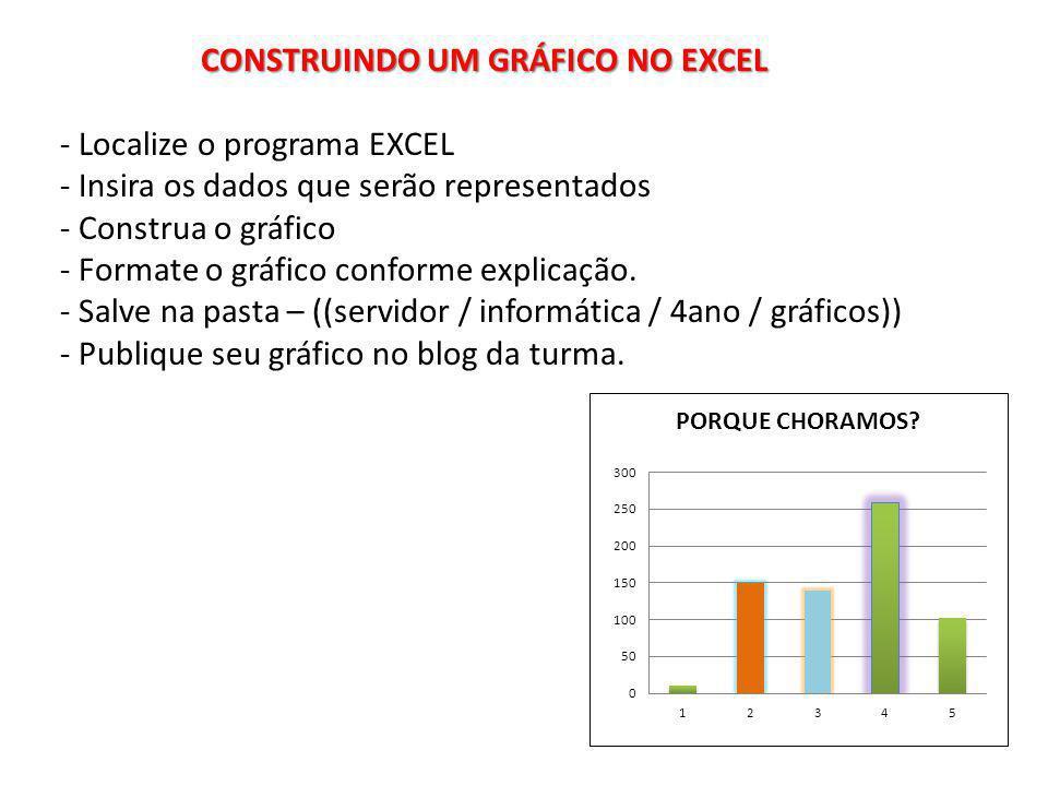 CONSTRUINDO UM GRÁFICO NO EXCEL