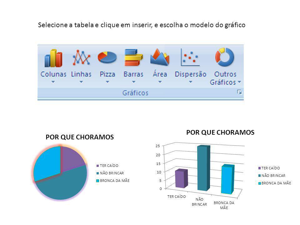 Selecione a tabela e clique em inserir, e escolha o modelo do gráfico