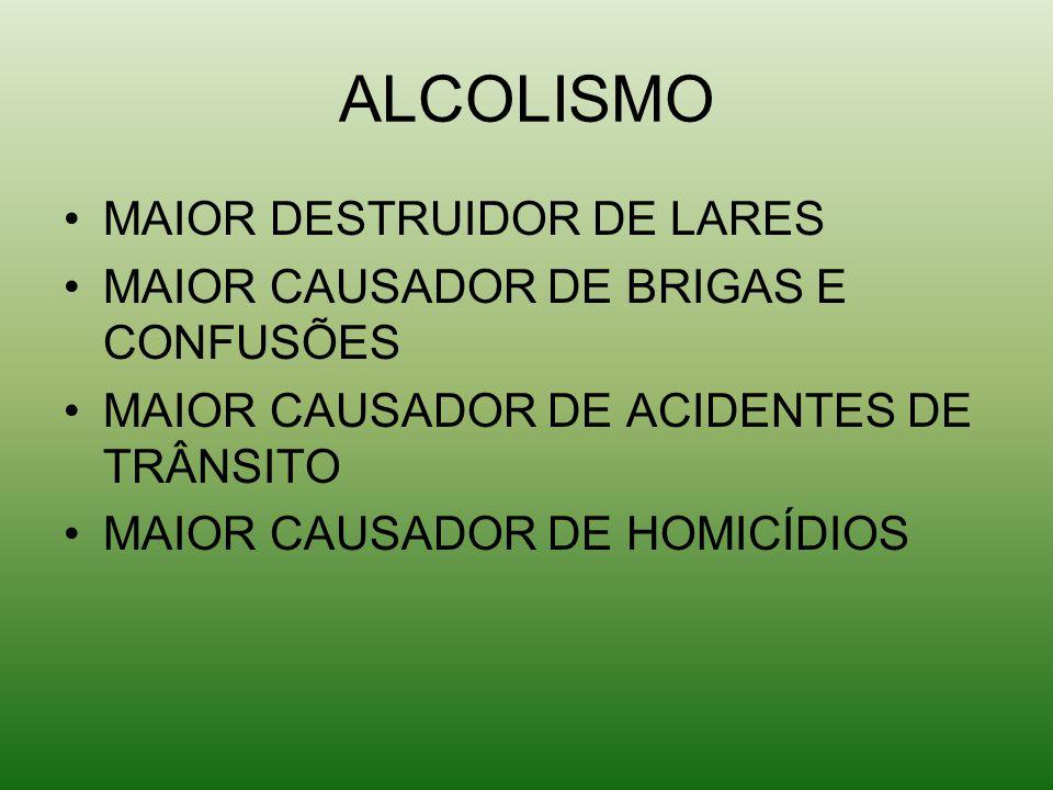 ALCOLISMO MAIOR DESTRUIDOR DE LARES