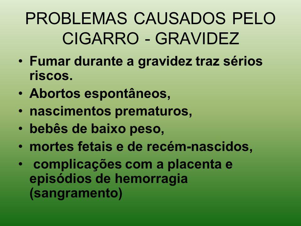 PROBLEMAS CAUSADOS PELO CIGARRO - GRAVIDEZ