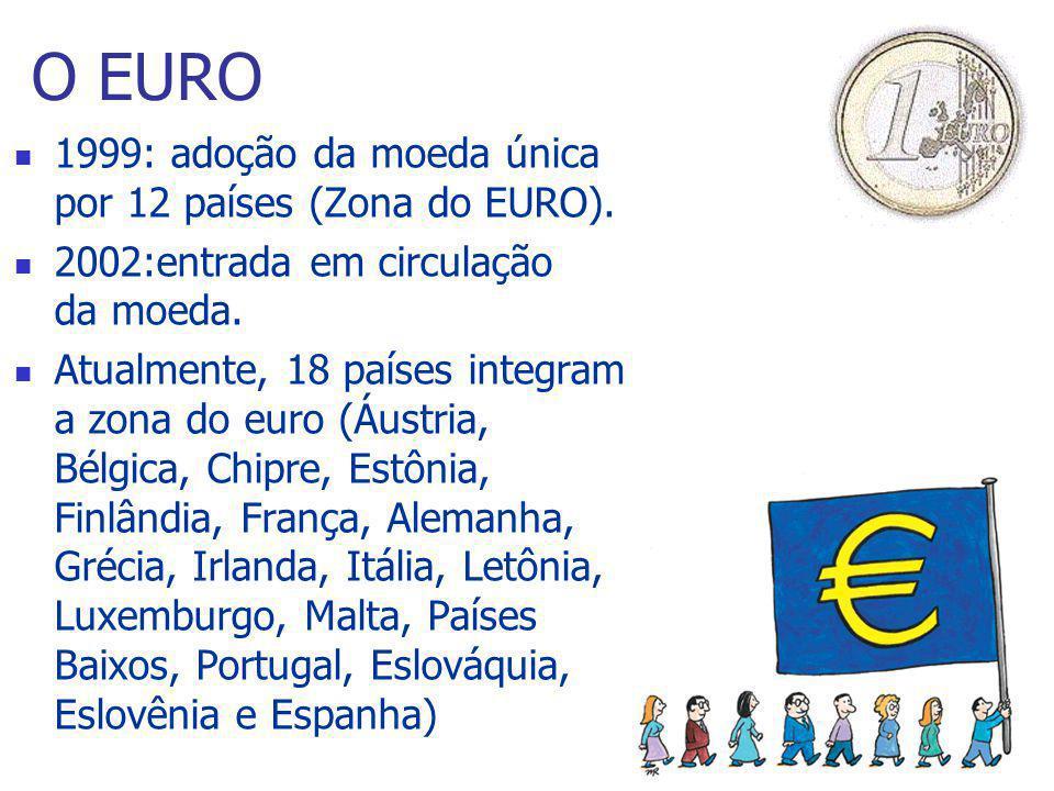 O EURO 1999: adoção da moeda única por 12 países (Zona do EURO).