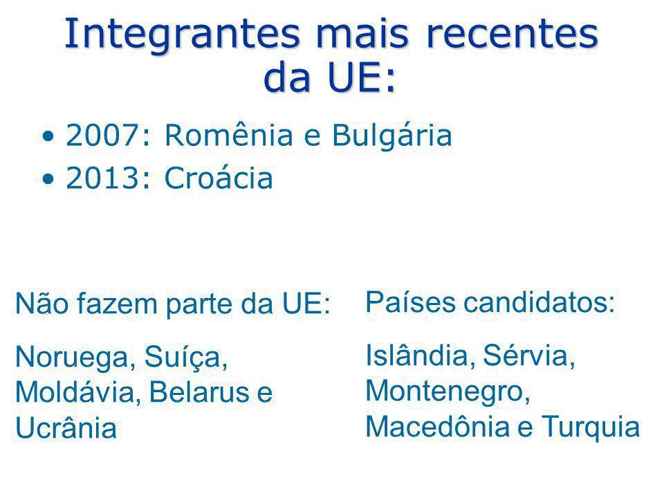 Integrantes mais recentes da UE: