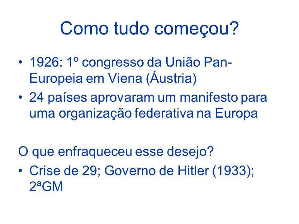 Como tudo começou 1926: 1º congresso da União Pan-Europeia em Viena (Áustria)