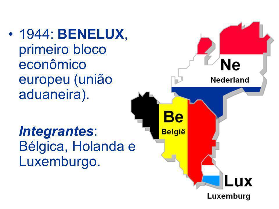 1944: BENELUX, primeiro bloco econômico europeu (união aduaneira).