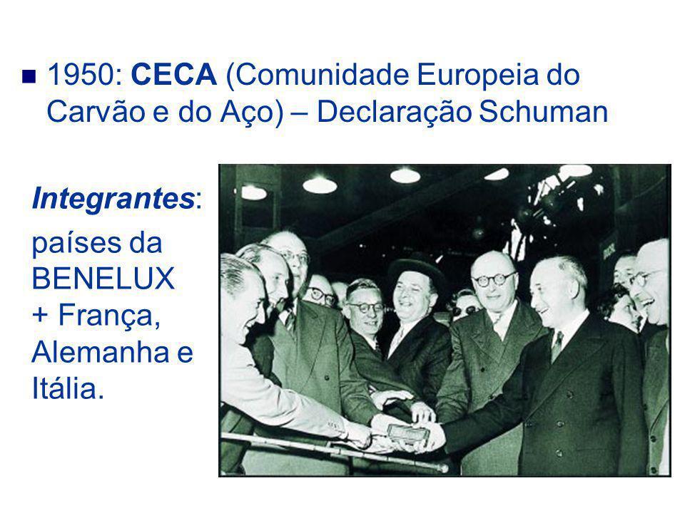1950: CECA (Comunidade Europeia do Carvão e do Aço) – Declaração Schuman