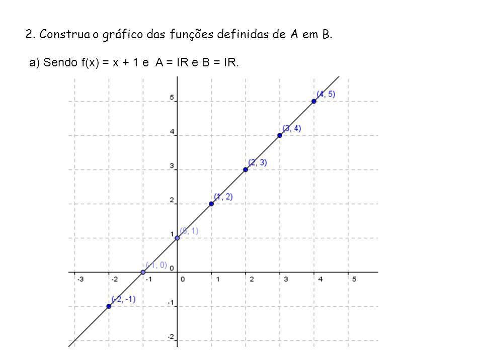 2. Construa o gráfico das funções definidas de A em B.