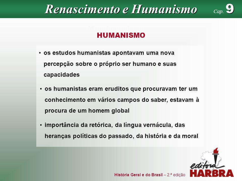 Renascimento e Humanismo
