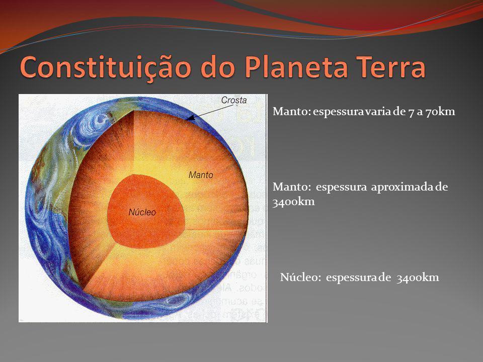 Constituição do Planeta Terra