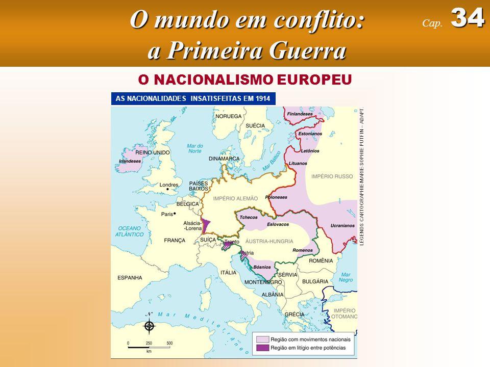 O mundo em conflito: a Primeira Guerra