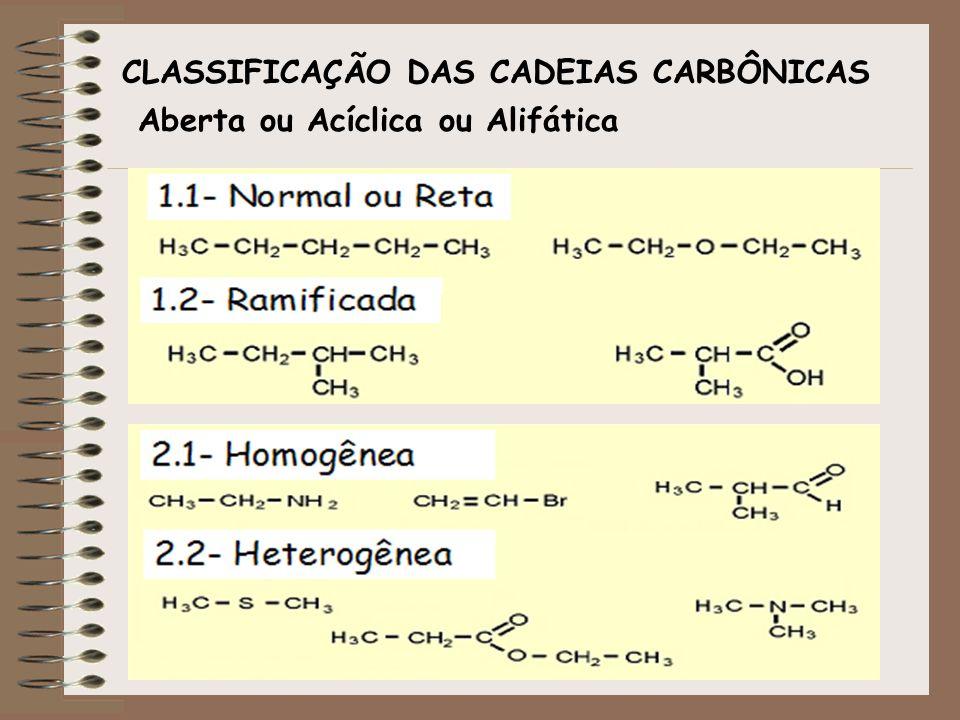 CLASSIFICAÇÃO DAS CADEIAS CARBÔNICAS